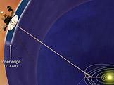 Voyager 1na hranici Sluneční soustavy – vzdálenost přibližně 113 astronomických jednotek (foto: NASA)
